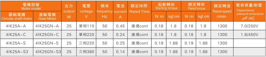 25W电机特性表.png
